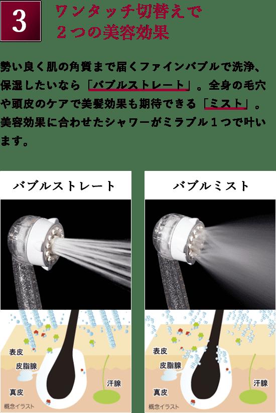 ミラブルはワンタッチ切り替えで2つの美容効果